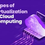 TYPES OF VIRTUALIZATION IN CLOUD COMPUTING